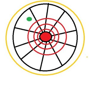 Drawn colored radar image with a green bleep showing location